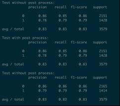 达观数据推荐系统算法实践-重排序2428