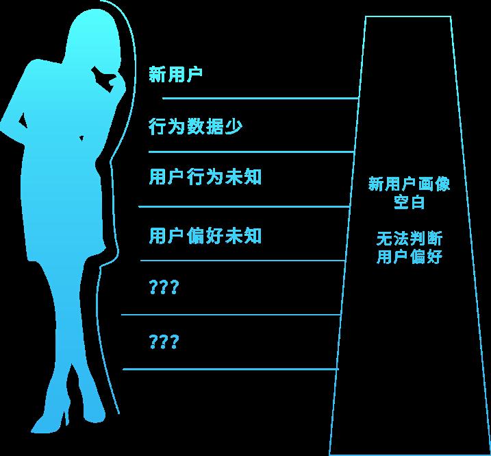 yonghuhuaxiang_1