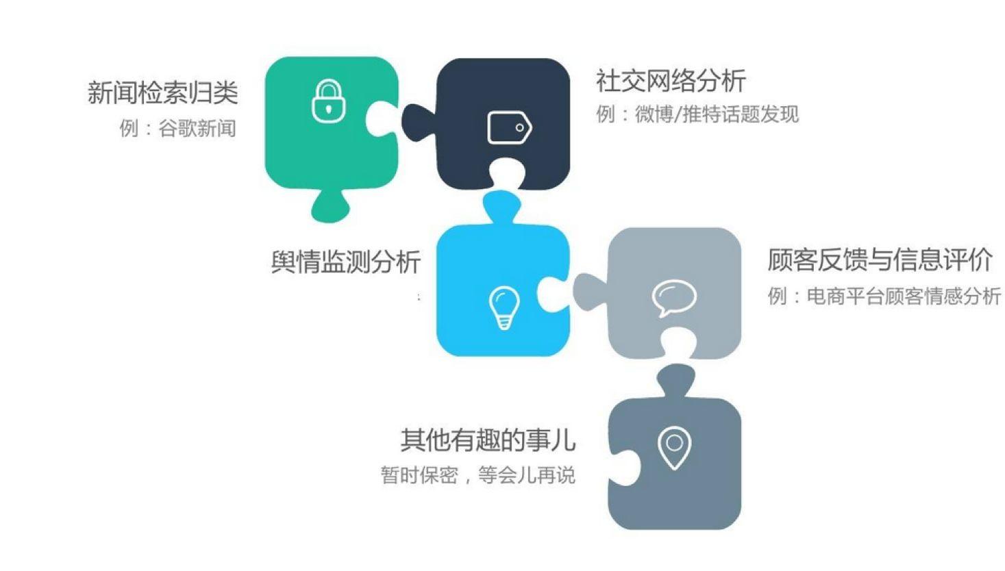 干货分享 | 人工智能如何驱动未来教育发展?